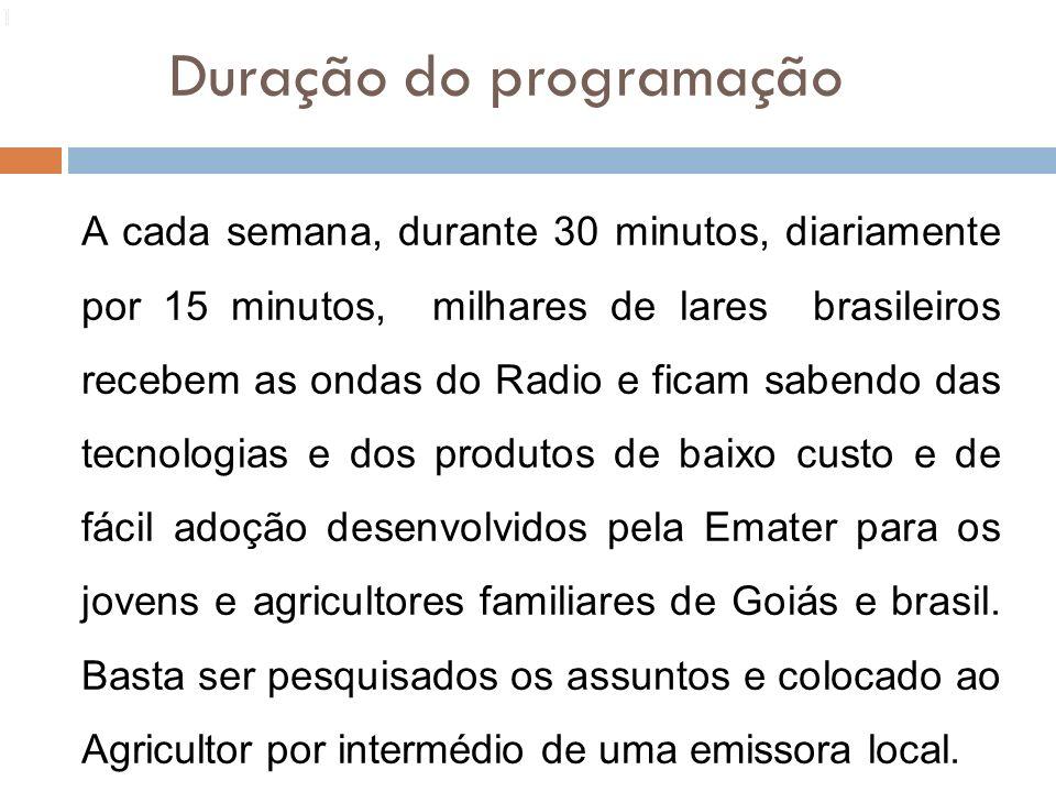 Duração do programação 119 A cada semana, durante 30 minutos, diariamente por 15 minutos, milhares de lares brasileiros recebem as ondas do Radio e fi