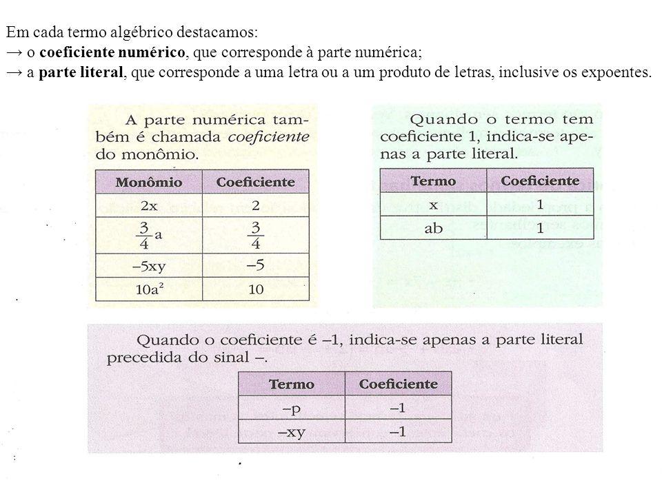 Em cada termo algébrico destacamos: o coeficiente numérico, que corresponde à parte numérica; a parte literal, que corresponde a uma letra ou a um pro
