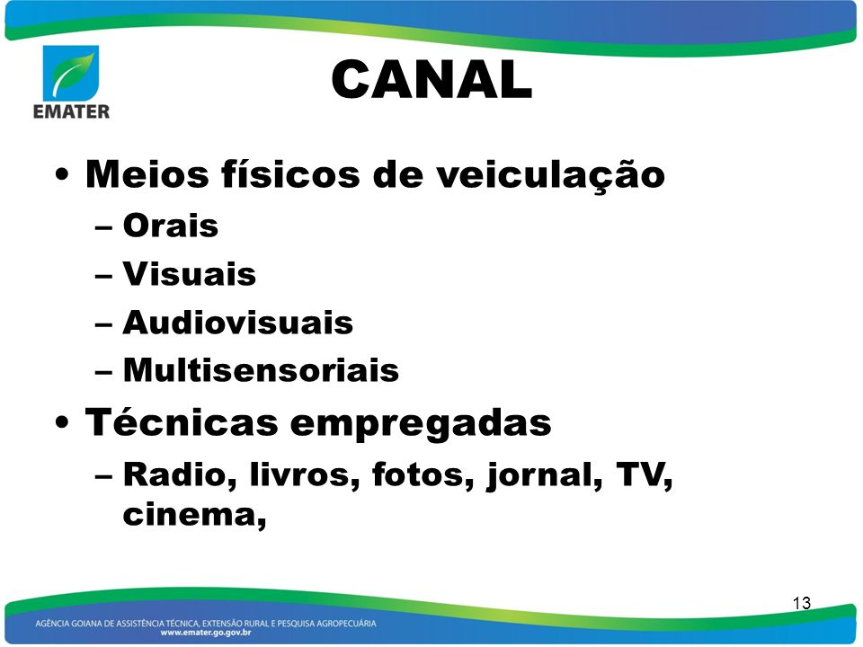 12 CANAL É o veículo da mensagem. Sentidos humanos –Visão –Audição –Tato –Olfato e –Paladar