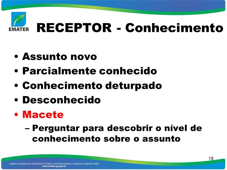 18 RECEPTOR DA MENSAGEM Como ele reage à mensagem (entendeu ou não) Habilidade de comunicação –Feedback Habilidade para –Ver –Ouvir –Interpretar –Dial