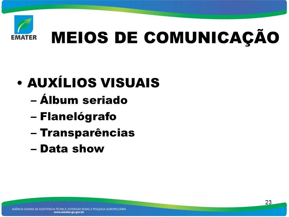 22 MEIOS DE COMUNICAÇÃO PUBLICAÇÃO –Folder –Folheto –Informe técnico –Folha solta –Manual –Volante –Carta circular