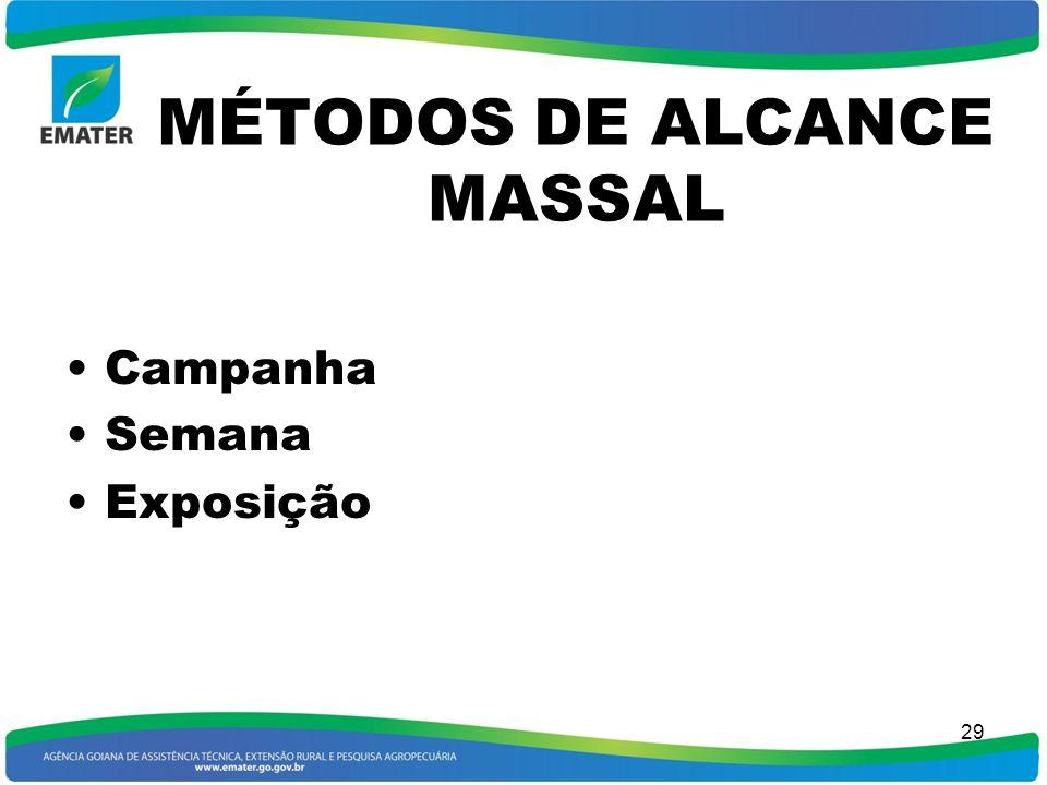 28 MÉTODOS DE ALCANCE GRUPAL - Continuação Encontro Mutirão Concurso Torneio