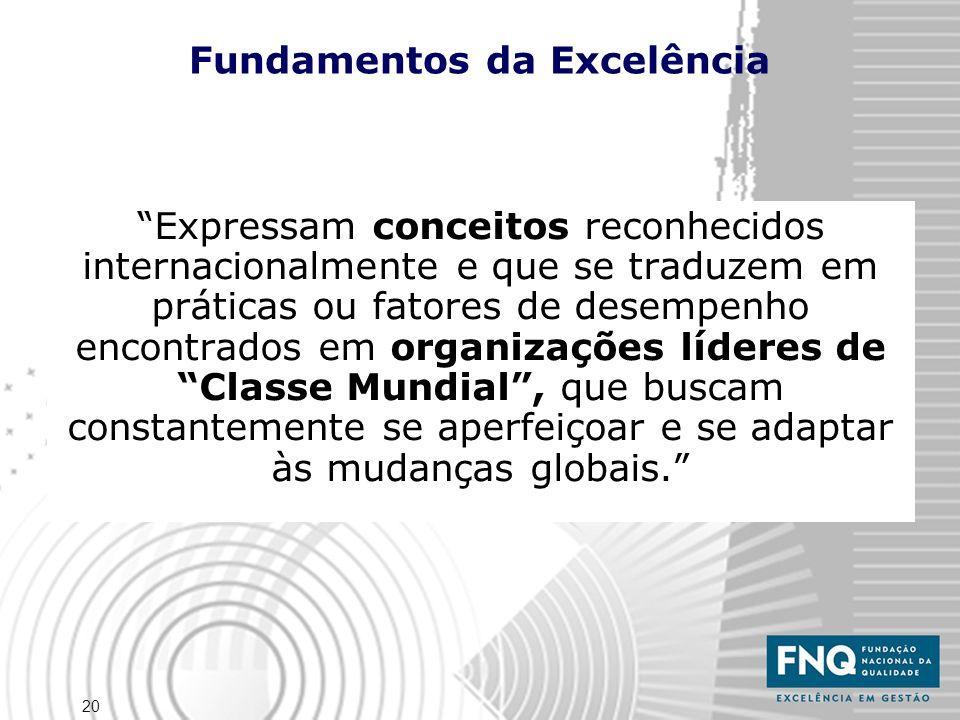 20 Fundamentos da Excelência Expressam conceitos reconhecidos internacionalmente e que se traduzem em práticas ou fatores de desempenho encontrados em