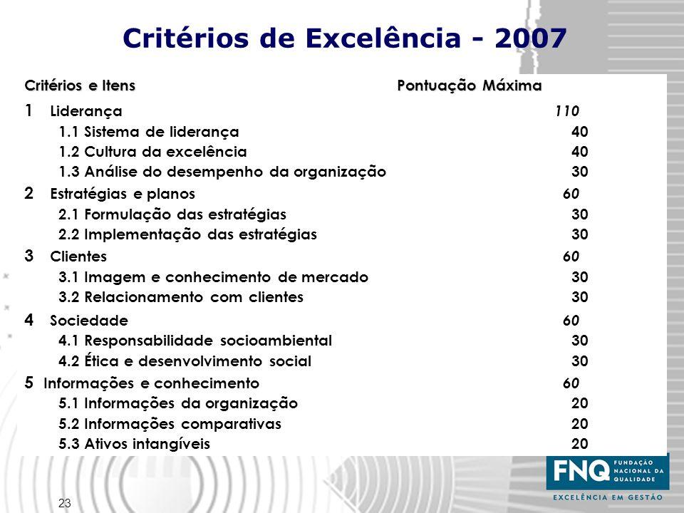 23 Critérios de Excelência - 2007 Critérios e Itens Pontuação Máxima 1 Liderança 110 1.1 Sistema de liderança 40 1.2 Cultura da excelência 40 1.3 Anál