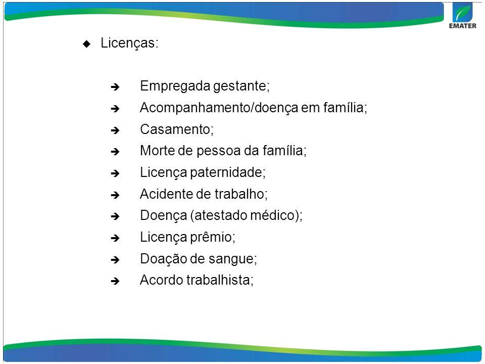 Licenças: Empregada gestante; Acompanhamento/doença em família; Casamento; Morte de pessoa da família; Licença paternidade; Acidente de trabalho; Doen