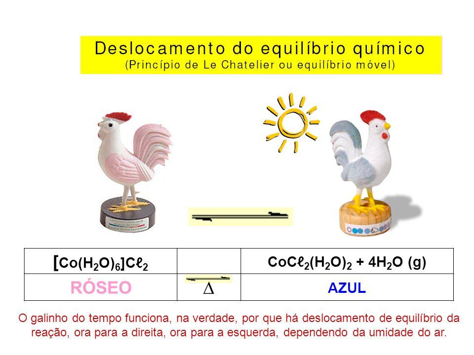 [ Co(H 2 O) 6 ]C 2 CoC 2 (H 2 O) 2 + 4H 2 O (g) RÓSEO AZUL O galinho do tempo funciona, na verdade, por que há deslocamento de equilíbrio da reação, o
