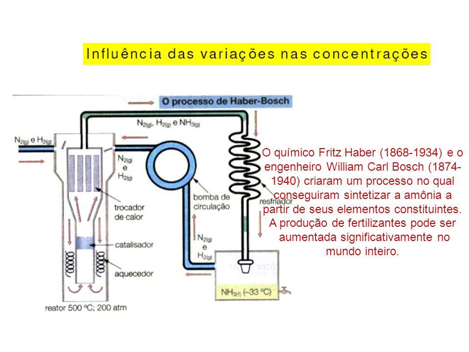 O químico Fritz Haber (1868-1934) e o engenheiro William Carl Bosch (1874- 1940) criaram um processo no qual conseguiram sintetizar a amônia a partir