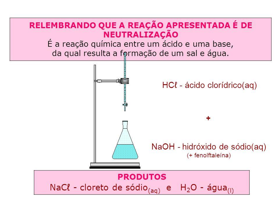 RELEMBRANDO QUE A REAÇÃO APRESENTADA É DE NEUTRALIZAÇÃO É a reação química entre um ácido e uma base, da qual resulta a formação de um sal e água. PRO