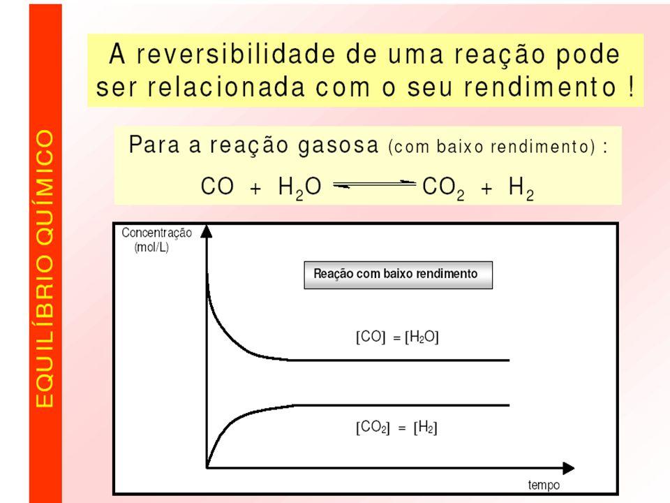 [ Co(H 2 O) 6 ]C 2 CoC 2 (H 2 O) 2 + 4H 2 O (g) RÓSEO AZUL O galinho do tempo funciona, na verdade, por que há deslocamento de equilíbrio da reação, ora para a direita, ora para a esquerda, dependendo da umidade do ar.