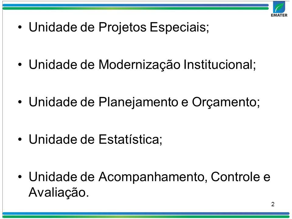 Unidade de Projetos Especiais; Unidade de Modernização Institucional; Unidade de Planejamento e Orçamento; Unidade de Estatística; Unidade de Acompanh