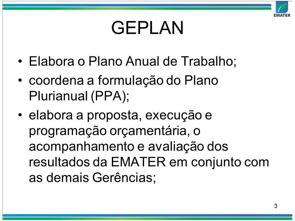 GEPLAN Elabora o Plano Anual de Trabalho; coordena a formulação do Plano Plurianual (PPA); elabora a proposta, execução e programação orçamentária, o