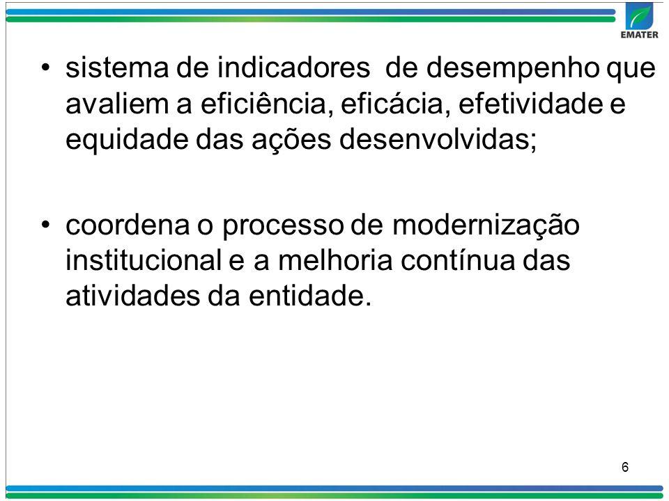 sistema de indicadores de desempenho que avaliem a eficiência, eficácia, efetividade e equidade das ações desenvolvidas; coordena o processo de modern