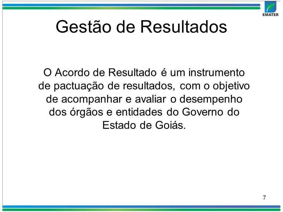 Gestão de Resultados O Acordo de Resultado é um instrumento de pactuação de resultados, com o objetivo de acompanhar e avaliar o desempenho dos órgãos