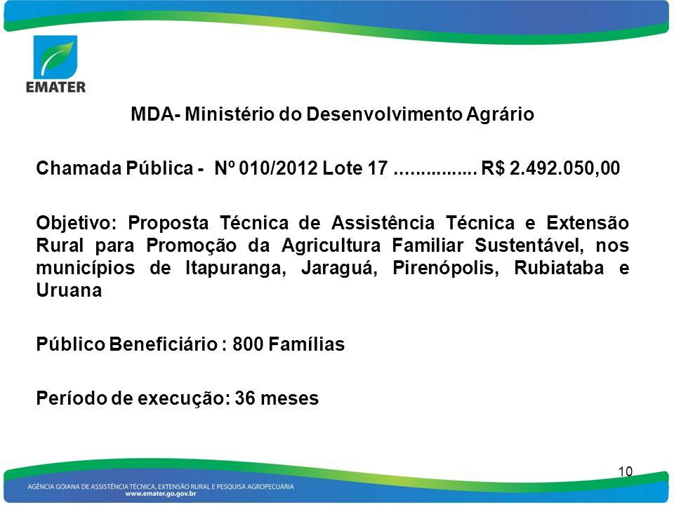 MDA- Ministério do Desenvolvimento Agrário Chamada Pública - Nº 010/2012 Lote 17................ R$ 2.492.050,00 Objetivo: Proposta Técnica de Assistê