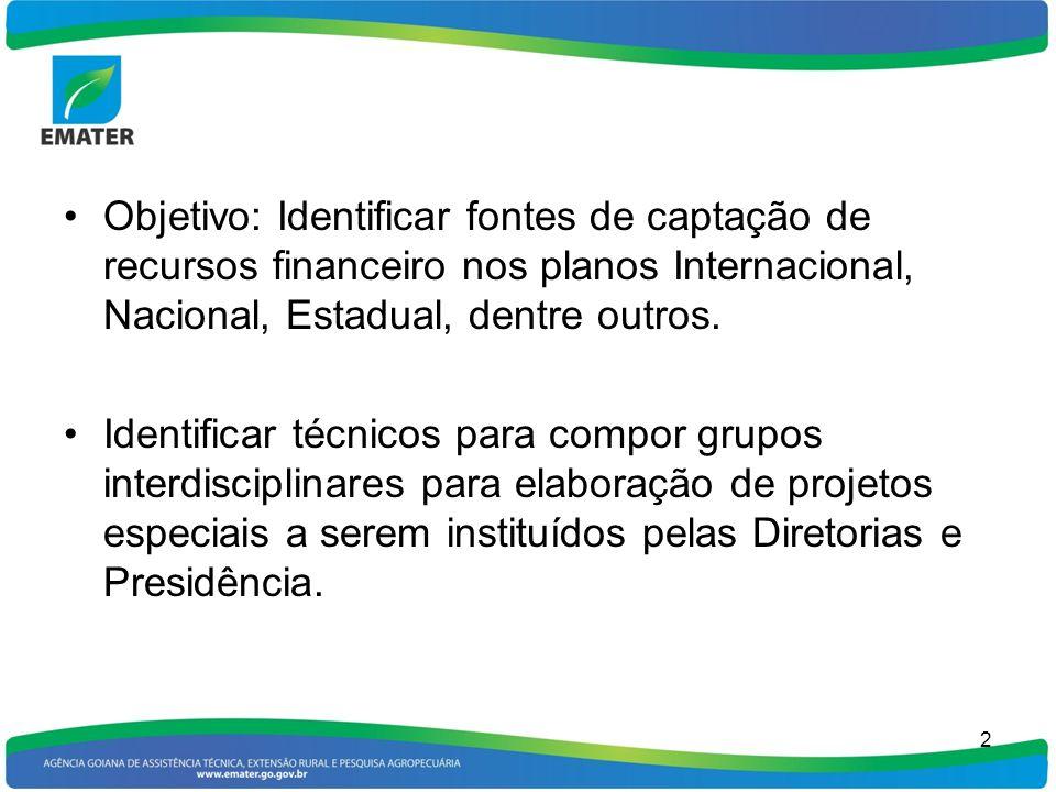 Objetivo: Identificar fontes de captação de recursos financeiro nos planos Internacional, Nacional, Estadual, dentre outros. Identificar técnicos para