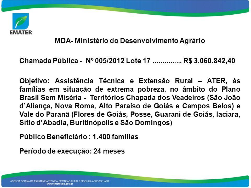 MDA- Ministério do Desenvolvimento Agrário Chamada Pública - Nº 005/2012 Lote 17............... R$ 3.060.842,40 Objetivo: Assistência Técnica e Extens