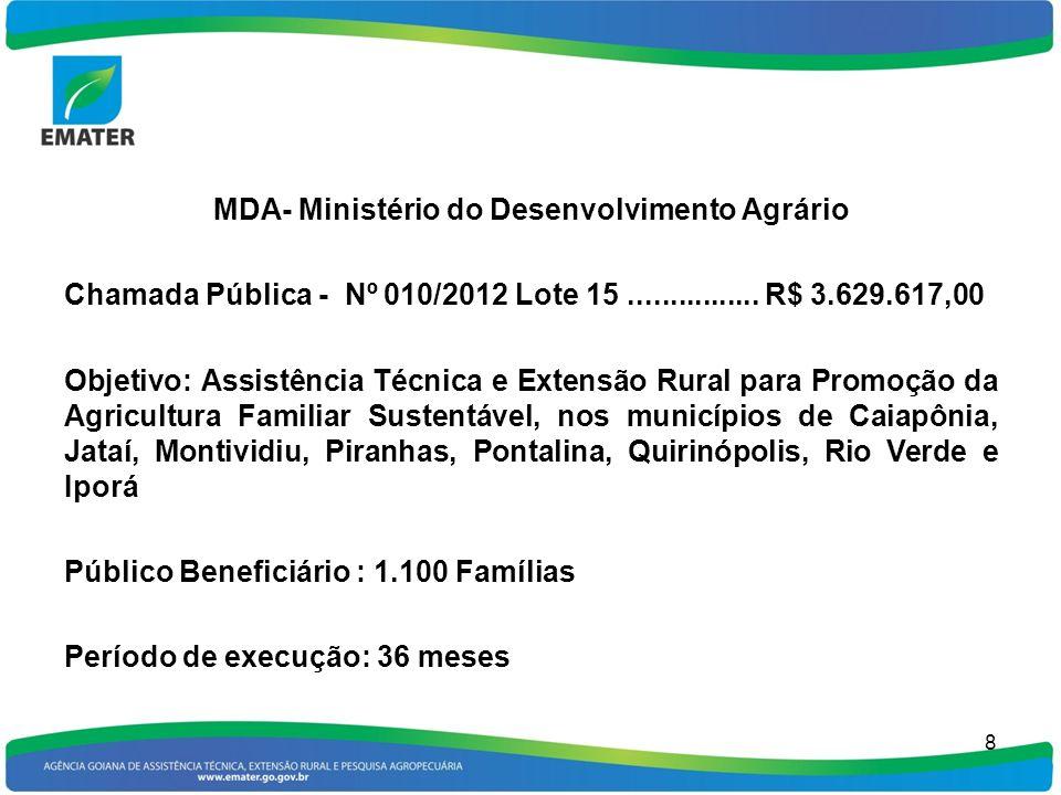 MDA- Ministério do Desenvolvimento Agrário Chamada Pública - Nº 010/2012 Lote 15................ R$ 3.629.617,00 Objetivo: Assistência Técnica e Exten