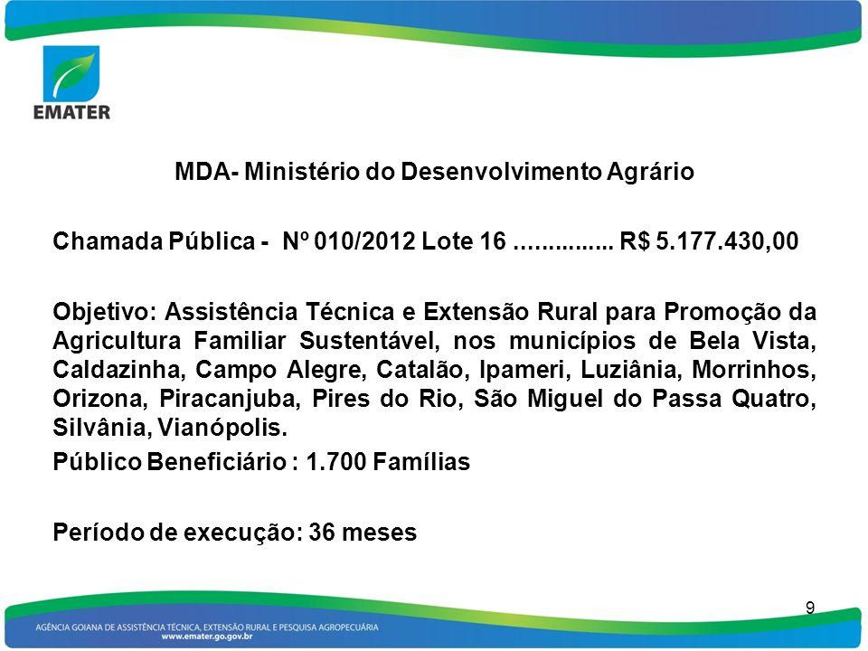 MDA- Ministério do Desenvolvimento Agrário Chamada Pública - Nº 010/2012 Lote 16............... R$ 5.177.430,00 Objetivo: Assistência Técnica e Extens
