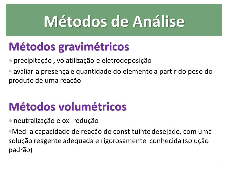 Métodos de Análise Métodos gravimétricos precipitação, volatilização e eletrodeposição avaliar a presença e quantidade do elemento a partir do peso do