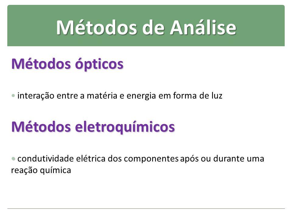 Métodos de Análise Métodos ópticos interação entre a matéria e energia em forma de luz Métodos eletroquímicos condutividade elétrica dos componentes a