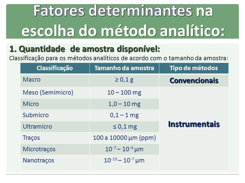 1. Quantidade de amostra disponível: Classificação para os métodos analíticos de acordo com o tamanho da amostra: ClassificaçãoTamanho da amostraTipo