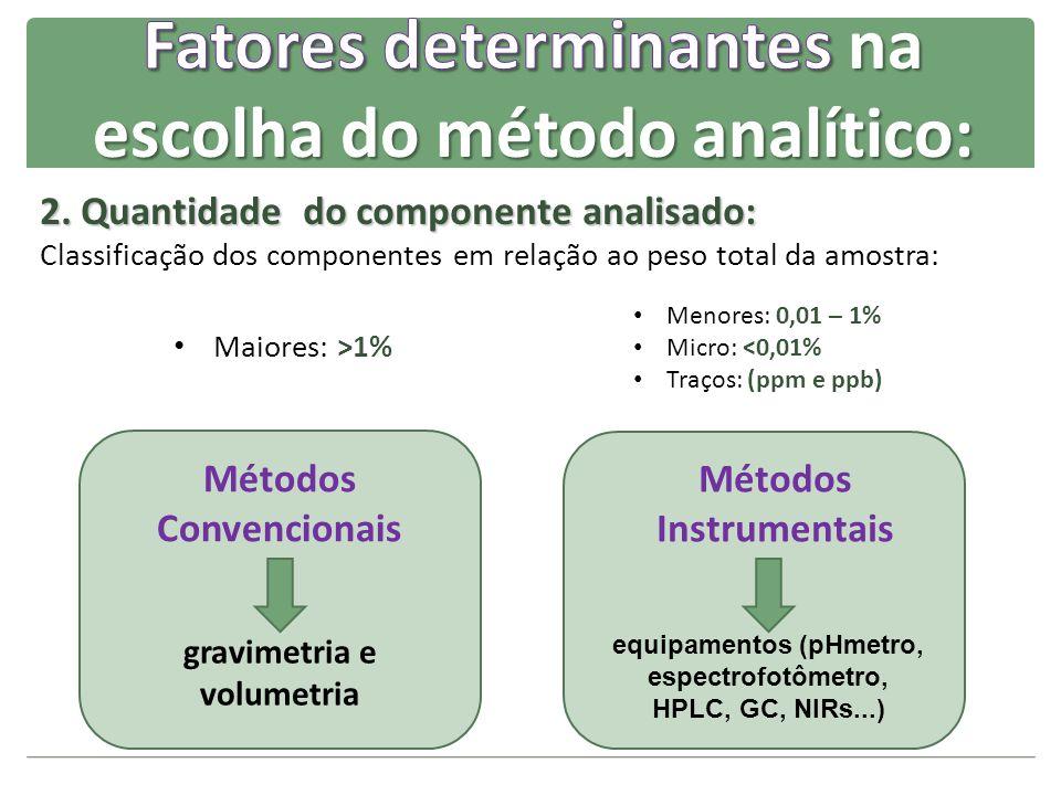 2. Quantidade do componente analisado: Classificação dos componentes em relação ao peso total da amostra: Maiores: >1% Menores: 0,01 – 1% Micro: <0,01
