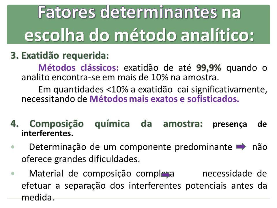 3. Exatidão requerida: 99,9% Métodos clássicos: exatidão de até 99,9% quando o analito encontra-se em mais de 10% na amostra. Em quantidades <10% a ex