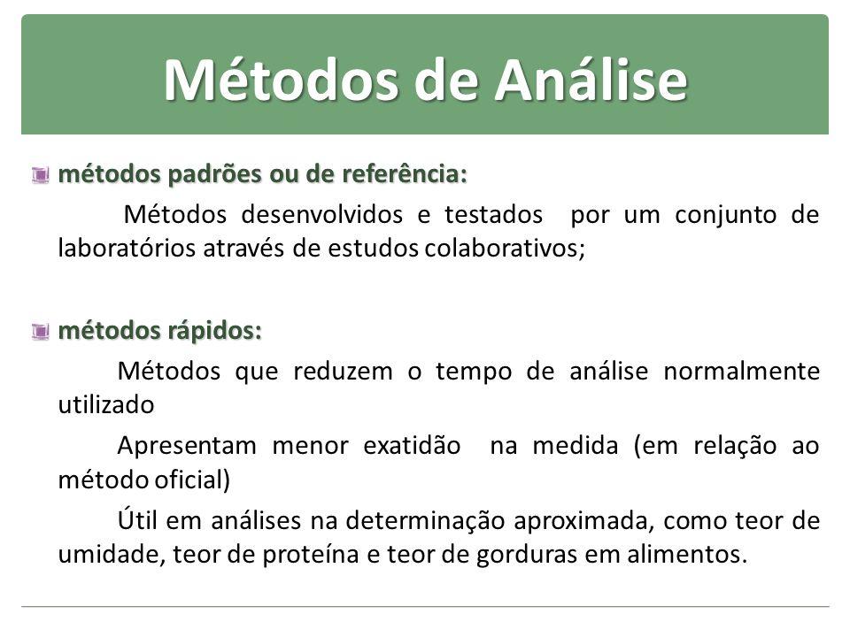 Métodos de Análise métodos padrões ou de referência: Métodos desenvolvidos e testados por um conjunto de laboratórios através de estudos colaborativos