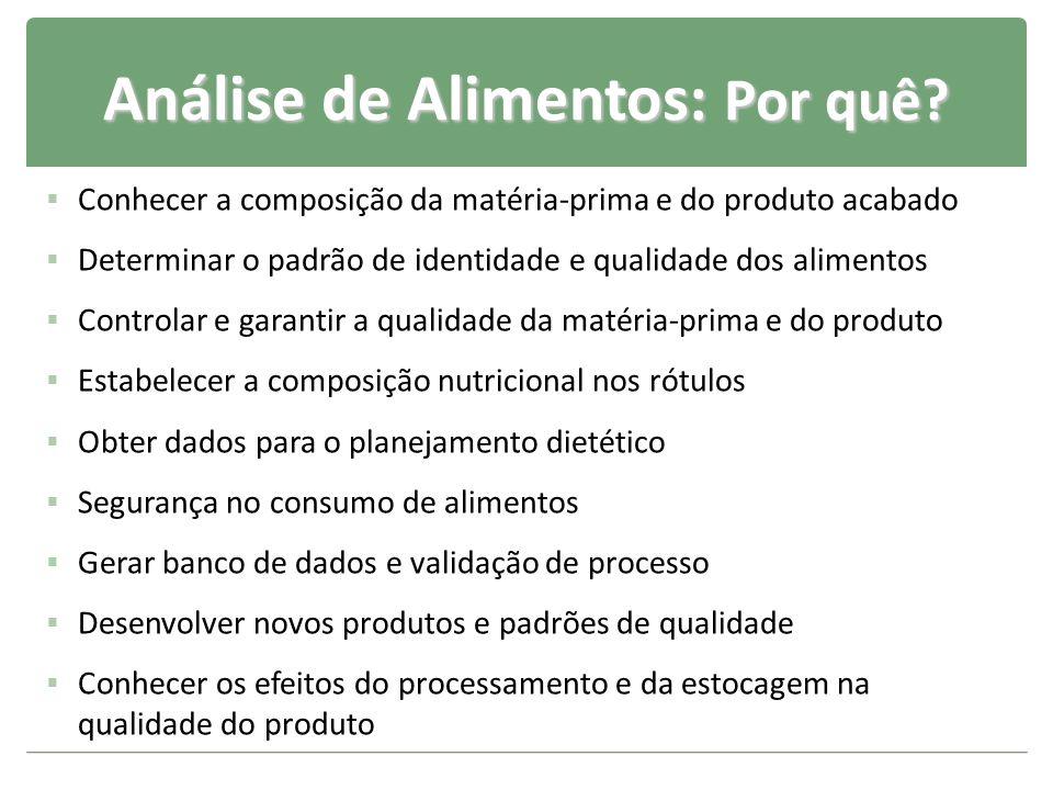 Análise de Alimentos: Por quê? Conhecer a composição da matéria-prima e do produto acabado Determinar o padrão de identidade e qualidade dos alimentos