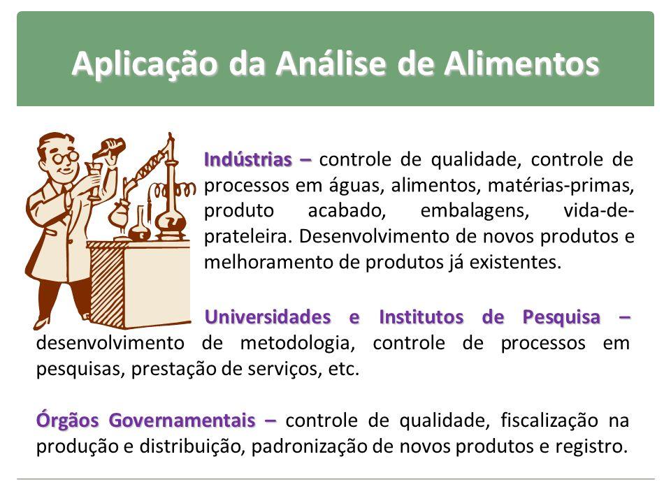 Aplicação da Análise de Alimentos Indústrias – Indústrias – controle de qualidade, controle de processos em águas, alimentos, matérias-primas, produto
