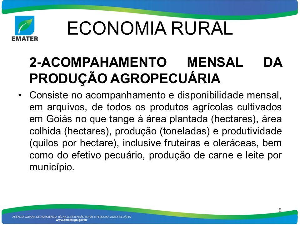 ECONOMIA RURAL 1.ACOMPANHAMENTO SEMANAL DE PREÇOS.