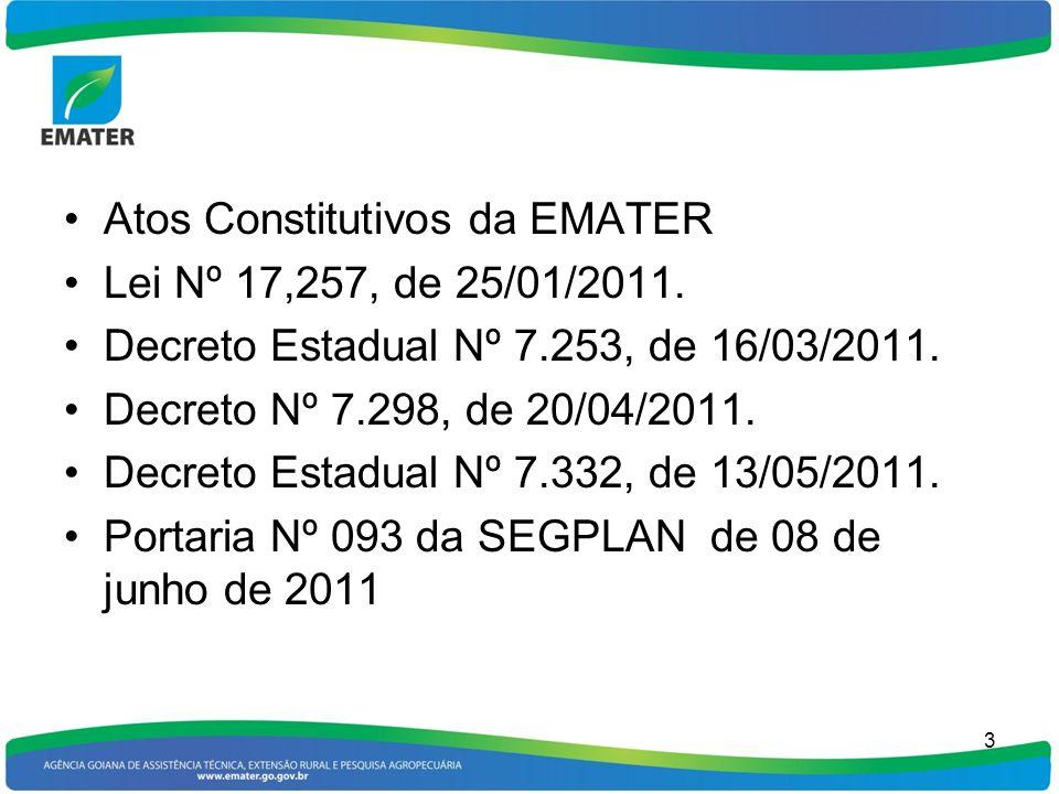 Atos Constitutivos da EMATER Lei Nº 17,257, de 25/01/2011. Decreto Estadual Nº 7.253, de 16/03/2011. Decreto Nº 7.298, de 20/04/2011. Decreto Estadual