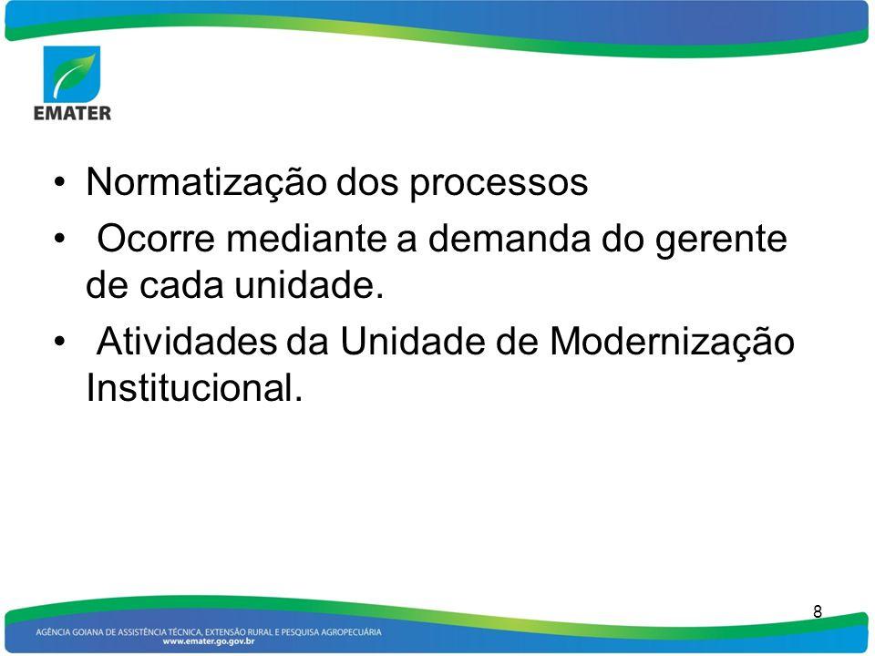 Normatização dos processos Ocorre mediante a demanda do gerente de cada unidade. Atividades da Unidade de Modernização Institucional. 8
