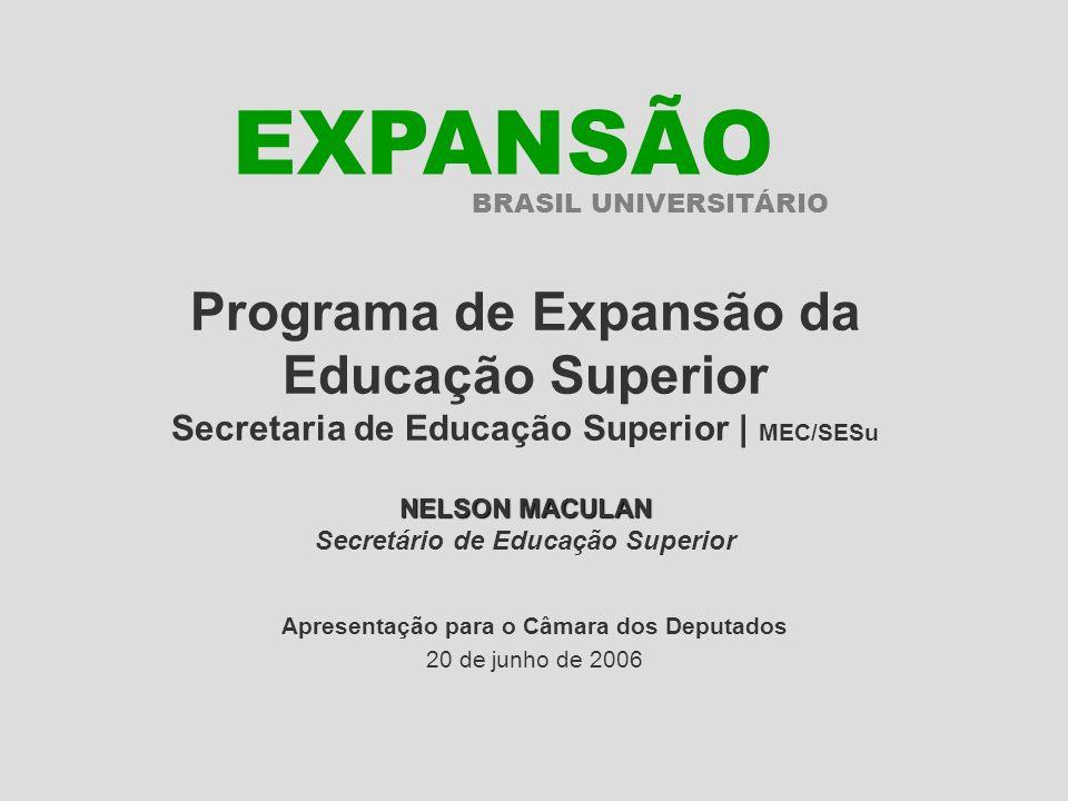 NELSON MACULAN Programa de Expansão da Educação Superior Secretaria de Educação Superior | MEC/SESu NELSON MACULAN Secretário de Educação Superior Apr