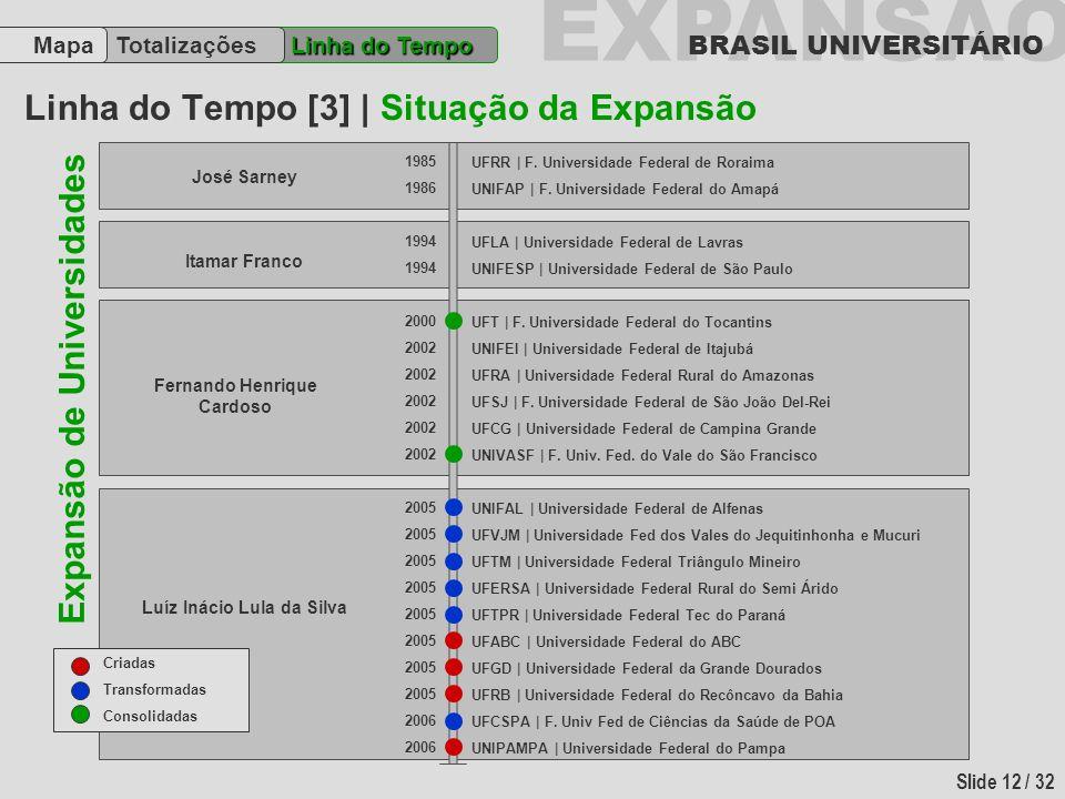 EXPANSÃO BRASIL UNIVERSITÁRIO Slide 12 / 32 Linha do Tempo [3] | Situação da Expansão Linha do Tempo TotalizaçõesMapa 1985 1986 1994 2000 2002 2005 20
