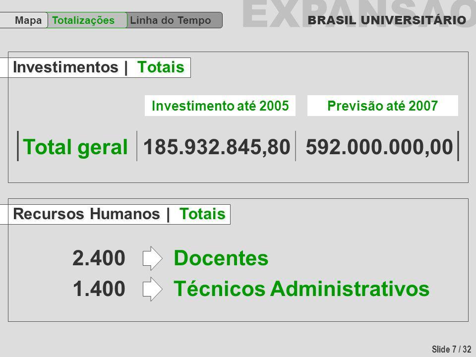 EXPANSÃO BRASIL UNIVERSITÁRIO Slide 7 / 32 Investimentos | Totais Linha do Tempo TotalizaçõesMapa Total geral185.932.845,80592.000.000,00 Investimento