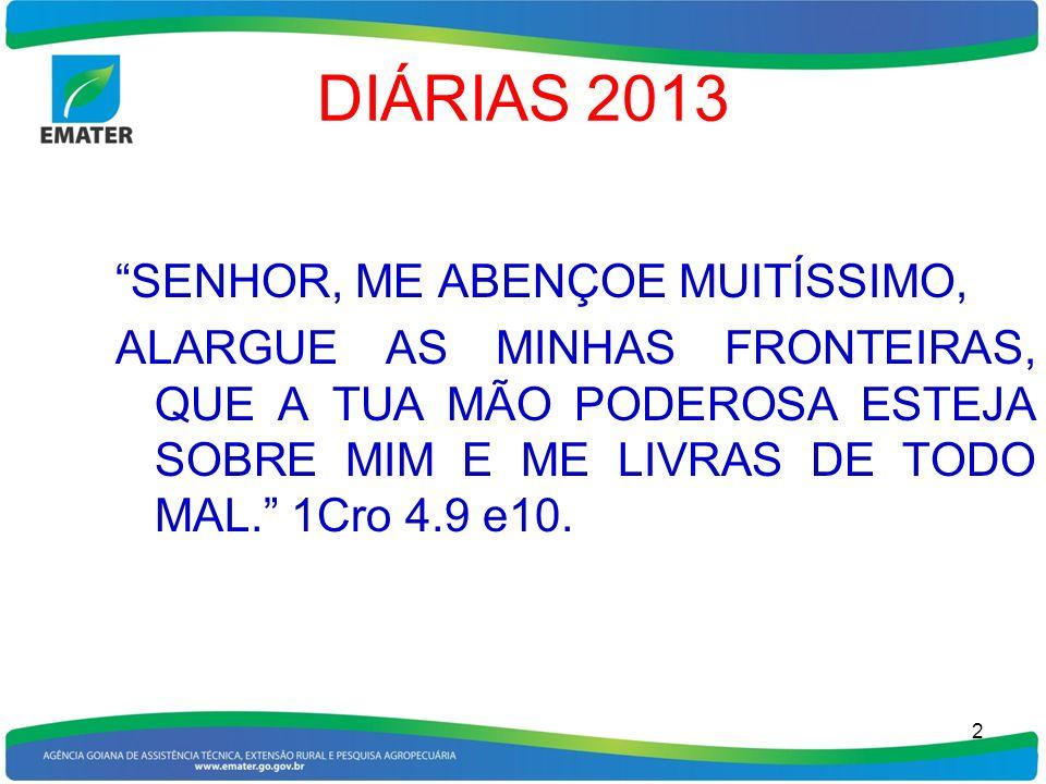 DIÁRIAS 2013 ABRIR LOGIN E SENHA ACESSAR SISTEMAS SISTEMA DE DIÁRIAS SOLICITAÇÃO DE DIÁRIAS (DEC.