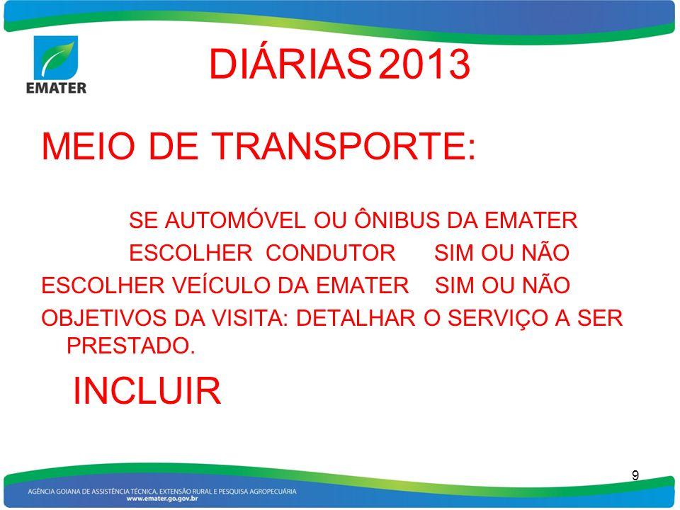 DIÁRIAS 2013 MEIO DE TRANSPORTE: SE AUTOMÓVEL OU ÔNIBUS DA EMATER ESCOLHER CONDUTOR SIM OU NÃO ESCOLHER VEÍCULO DA EMATER SIM OU NÃO OBJETIVOS DA VISI