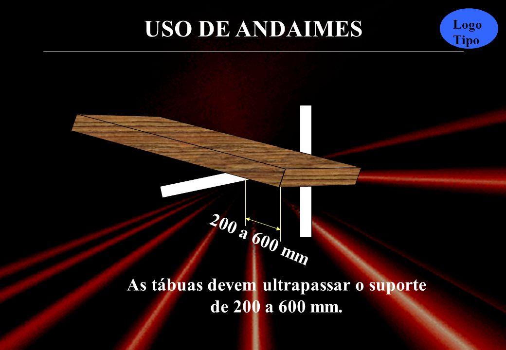 USO DE ANDAIMES Logo Tipo 300 a 800 mm A justaposição das extremidades de duas tábuas deve ser de 300 a 800 mm.