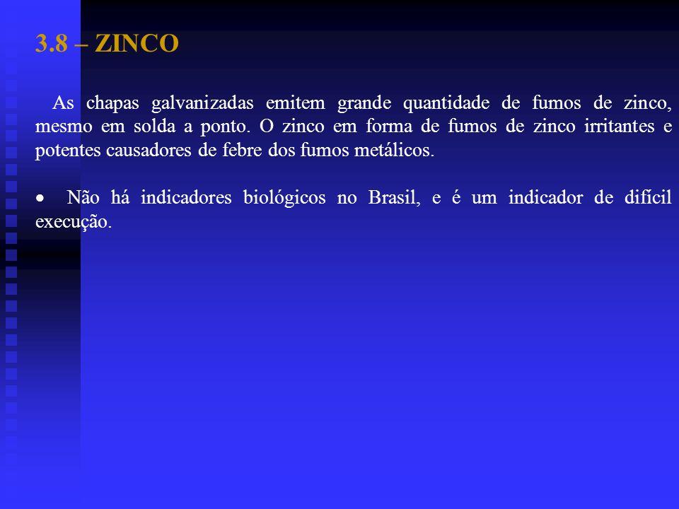 3.8 – ZINCO As chapas galvanizadas emitem grande quantidade de fumos de zinco, mesmo em solda a ponto. O zinco em forma de fumos de zinco irritantes e