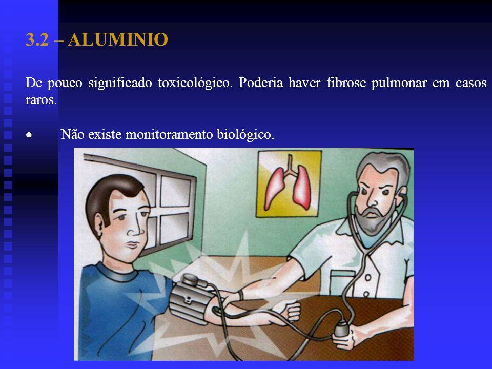 3.2 – ALUMINIO De pouco significado toxicológico. Poderia haver fibrose pulmonar em casos raros. Não existe monitoramento biológico.