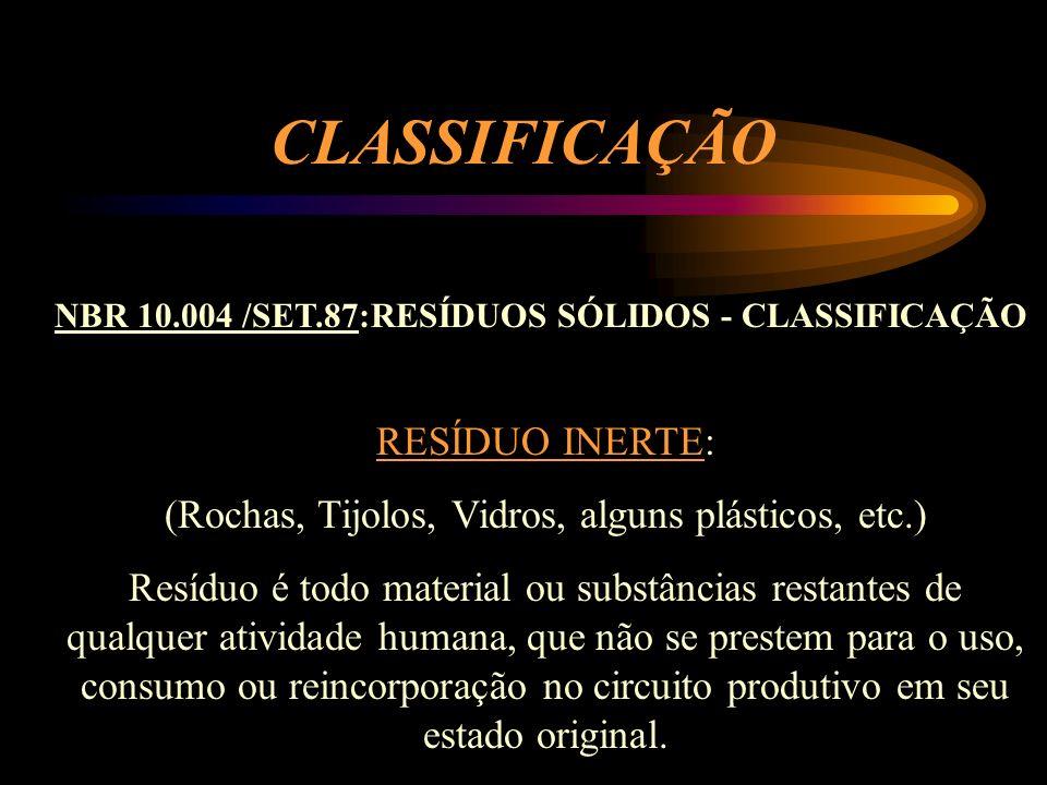 CLASSIFICAÇÃO NBR 10.004 /SET.87:RESÍDUOS SÓLIDOS - CLASSIFICAÇÃO RESÍDUO INERTE: (Rochas, Tijolos, Vidros, alguns plásticos, etc.) Resíduo é todo material ou substâncias restantes de qualquer atividade humana, que não se prestem para o uso, consumo ou reincorporação no circuito produtivo em seu estado original.