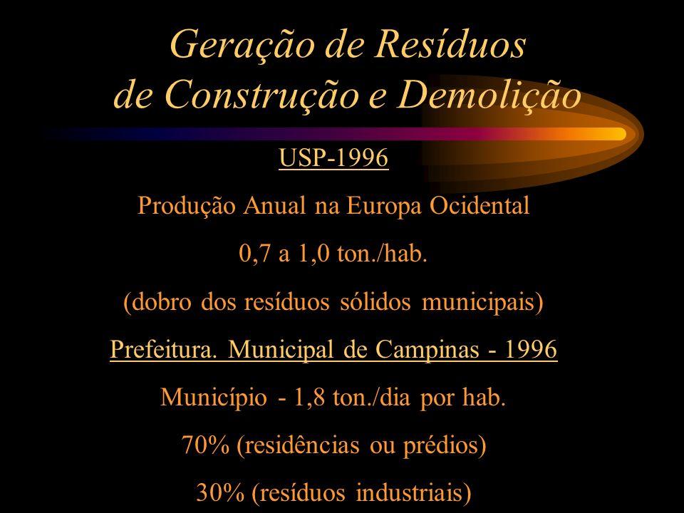RESOLUÇÃO CONAMA Nº307, 5 DE JULHO DE 2002 Estabelece diretrizes, critérios e procedimentos para a gestão dos resíduos da construção civil A gestão in