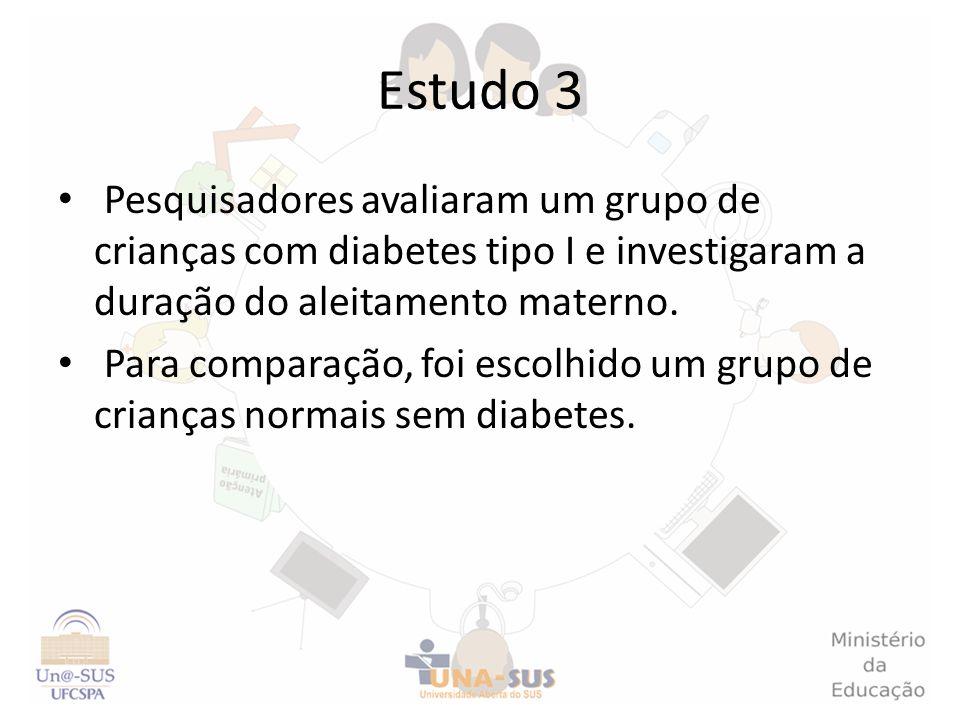 Estudo 3 Pesquisadores avaliaram um grupo de crianças com diabetes tipo I e investigaram a duração do aleitamento materno. Para comparação, foi escolh
