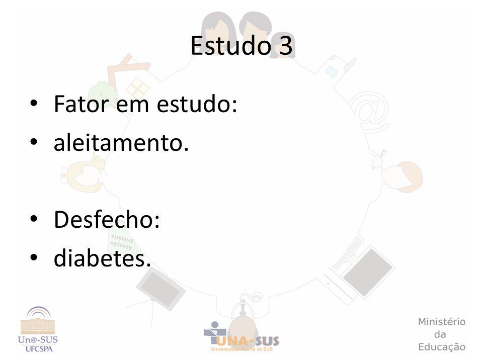 Estudo 3 Fator em estudo: aleitamento. Desfecho: diabetes.