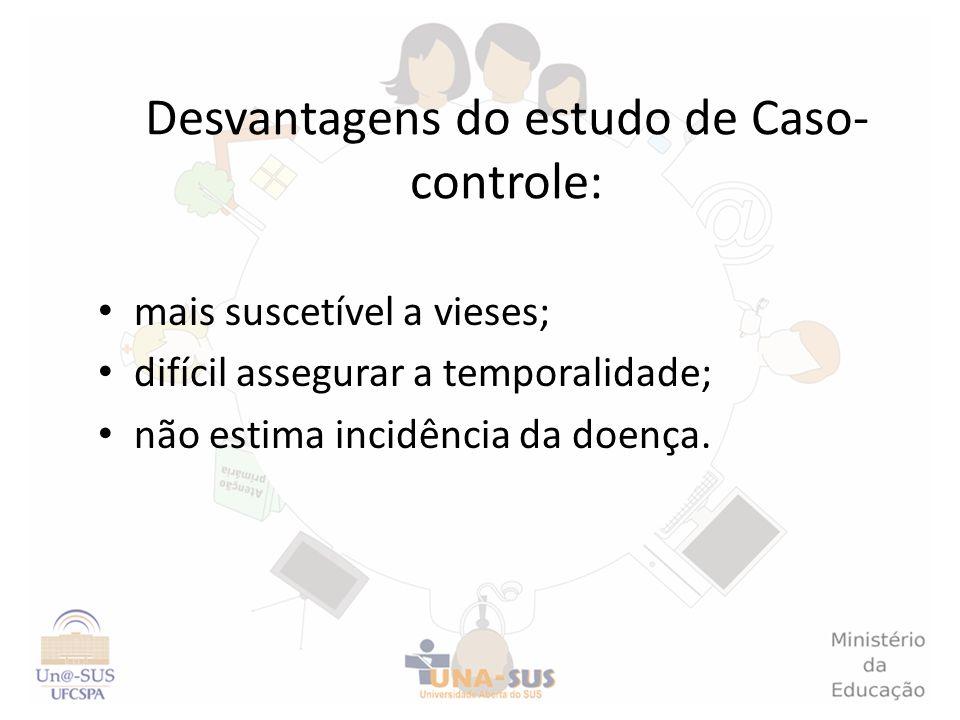 Desvantagens do estudo de Caso- controle: mais suscetível a vieses; difícil assegurar a temporalidade; não estima incidência da doença.