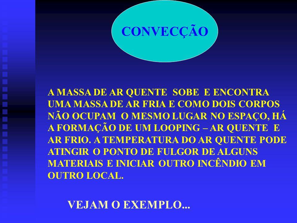 CONDUÇÃO É O TIPO DE TRANSMISSÃO DE CALOR QUE TRANSMITE A TEMPERATURA MOLÉCULA À MOLÉCULA. EX: UMA COLHER NA ÁGUA FERVENTE...