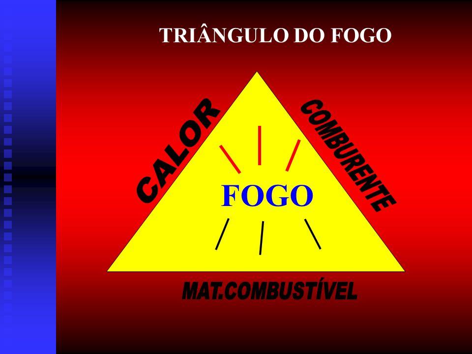 TRANSMISSÃO DE CALOR