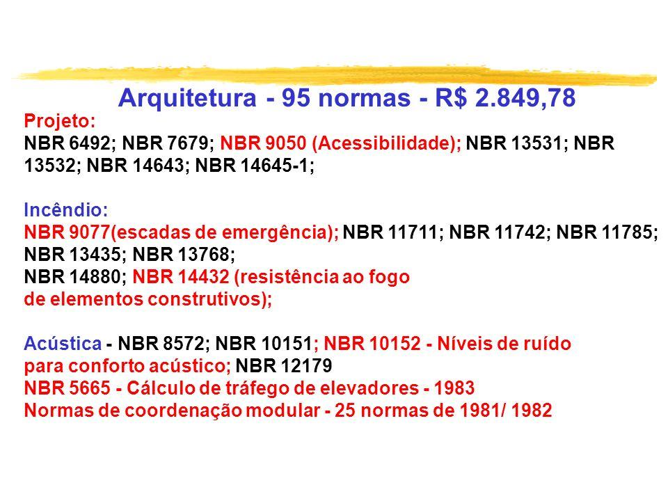 Arquitetura - 95 normas - R$ 2.849,78 Projeto: NBR 6492; NBR 7679; NBR 9050 (Acessibilidade); NBR 13531; NBR 13532; NBR 14643; NBR 14645-1; Incêndio: