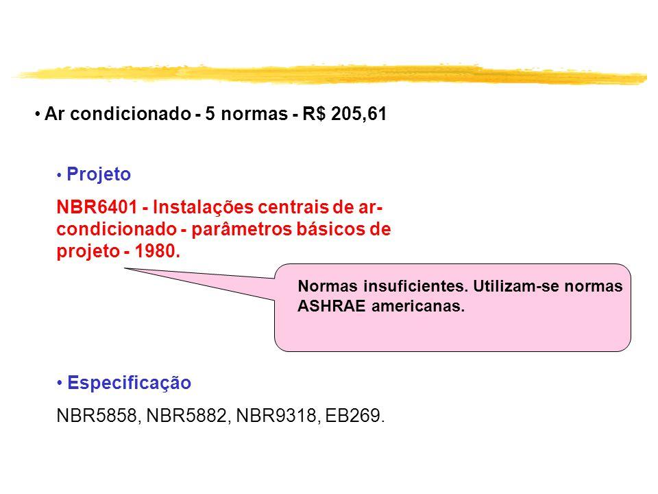 Ar condicionado - 5 normas - R$ 205,61 Projeto NBR6401 - Instalações centrais de ar- condicionado - parâmetros básicos de projeto - 1980. Especificaçã